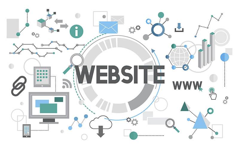 Saray web sitesi, Saray web site tasarımı